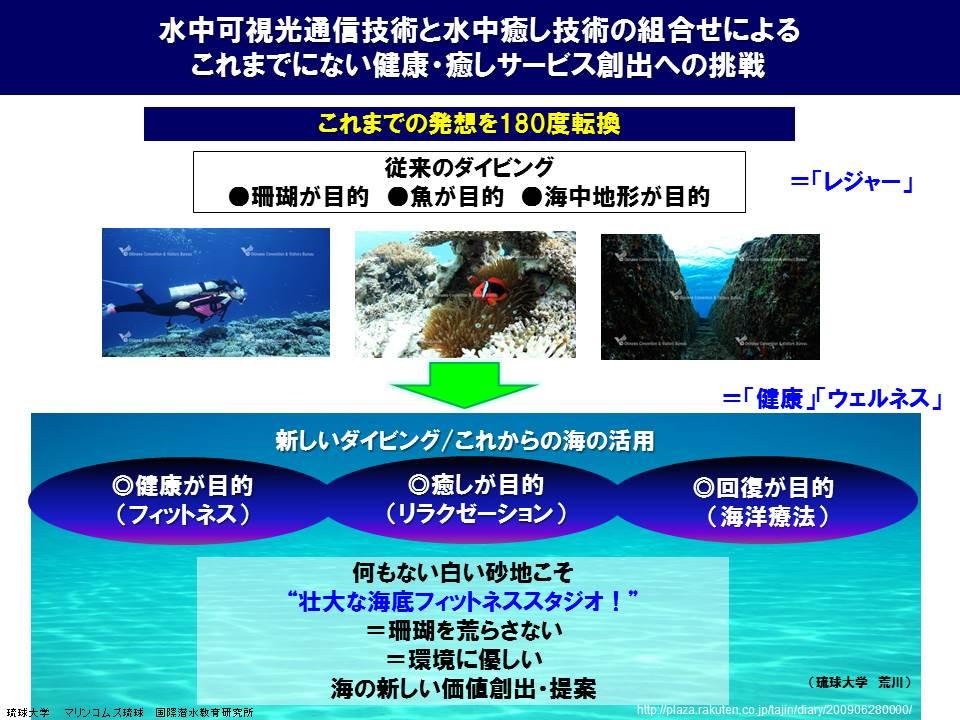 荒川)ドリームチーム研究会天野先生講演会20150216