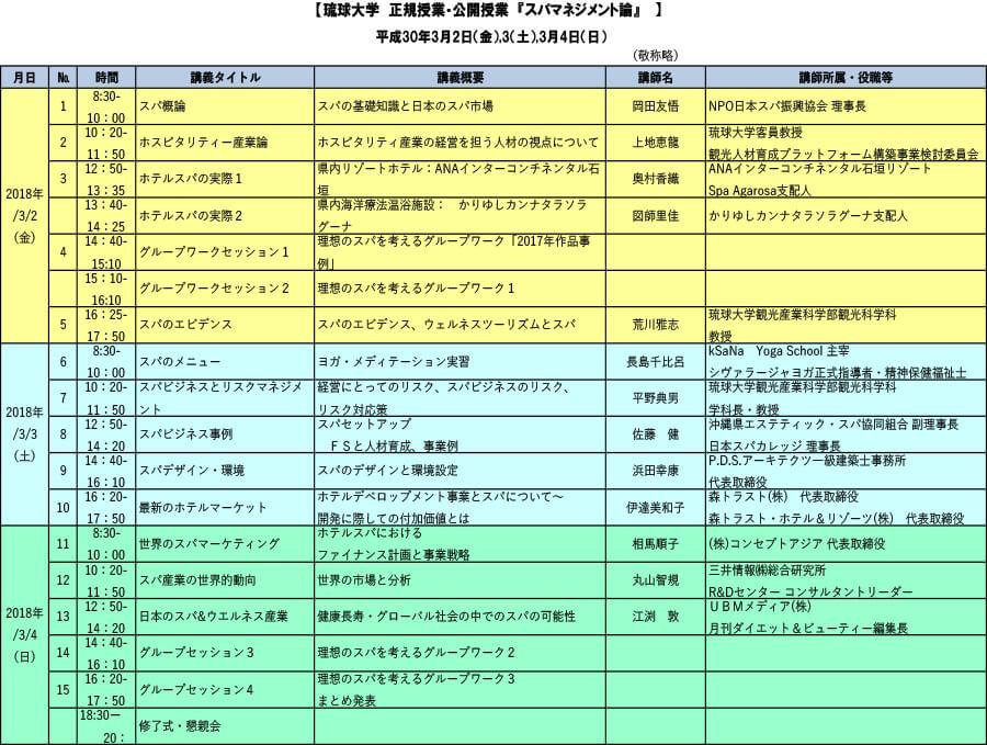 琉球大学 正規授業・公開授業『スパマネジメント論』