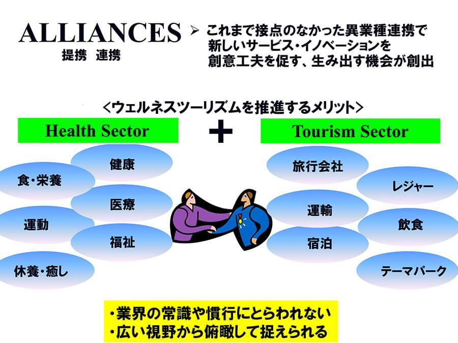 図3.アライアンスの図